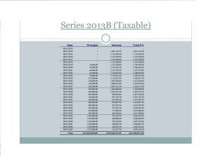 2013bTaxableBonds
