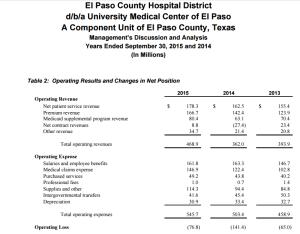 CountyHospital2014